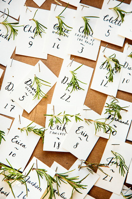 wedding guest tag ideas